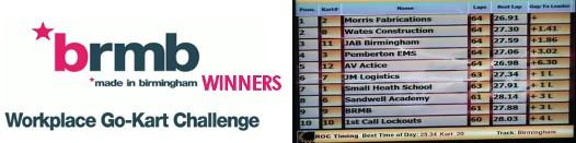 BRMB Go-Kart winners
